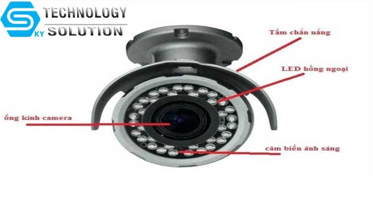 Camera-hong-ngoai-la-gi-Phan-tich-danh-gia-va-phan-loai-skytech.company-2