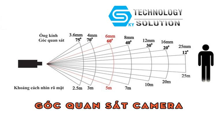 goc-quan-sat-camera-skytech.company-0