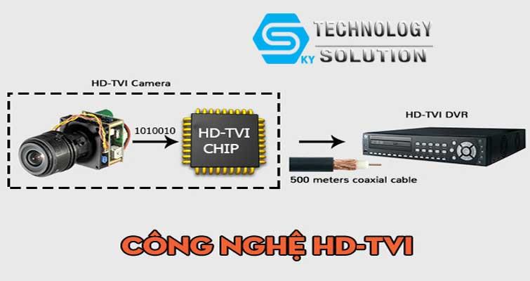 hd-tvi-la-gi-skytech.company-1