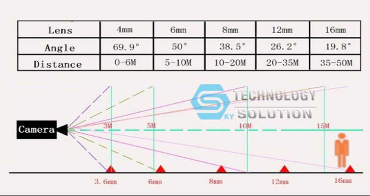 ong-kinh-camera-skytech.company-1