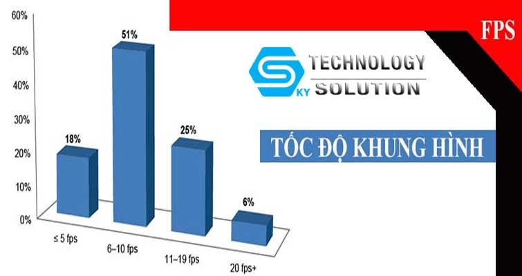 toc-do-khung-hinh-skytech.company-1