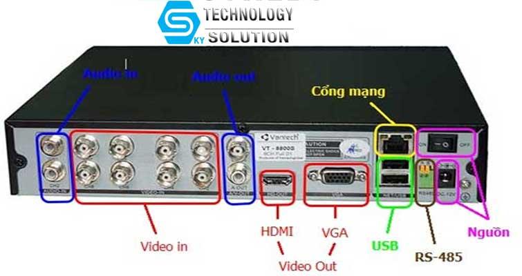 11-loi-dau-ghi-camera-va-cach-khac-phuc-chi-tiet-skytech.company-3