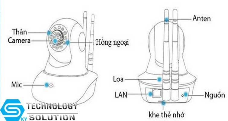 camera-ip-la-gi-hoat-dong-nhu-the-nao-skytech.company-2