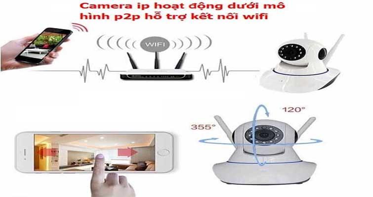 camera-ip-la-gi-hoat-dong-nhu-the-nao-skytech.company-3