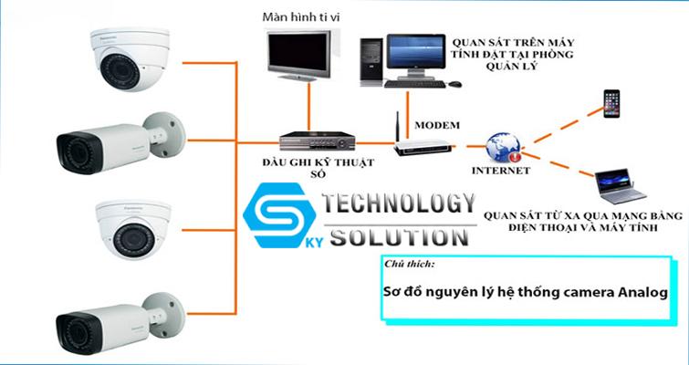 dich-vu-lap-dat-camera-analog-chinh-hang-gia-re-skytech.company-0