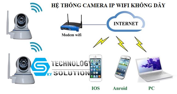 huong-dan-lap-dat-he-thong-camera-khong-day-uu-va-nhuoc-diem-cua-camera-quan-sat-nay-skytech.company