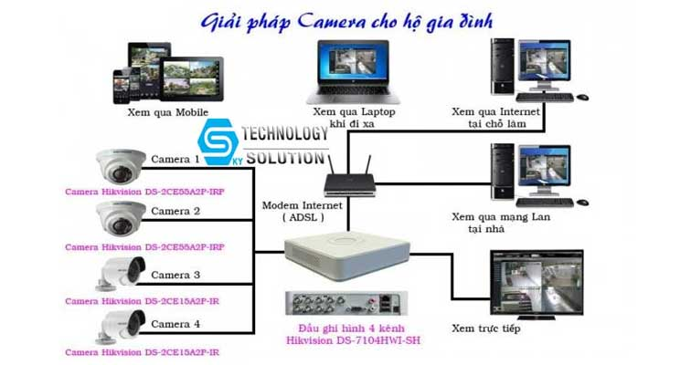 tu-van-cac-loai-camera-quan-sat-tot-nhat-hien-nay-cho-gia-dinh-skytech.company-1