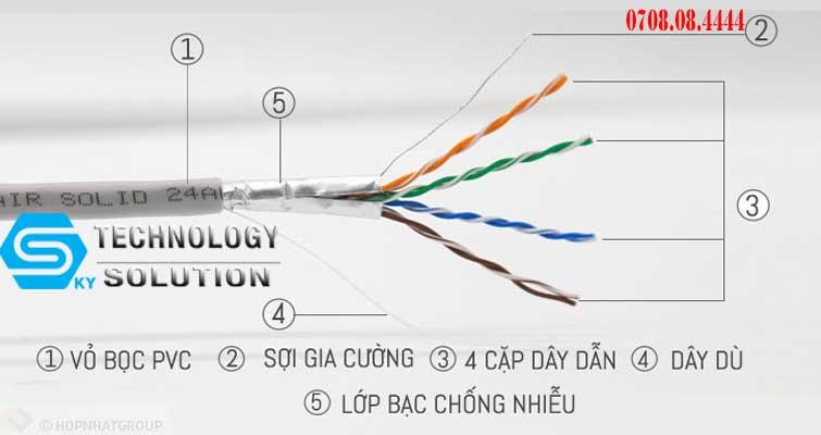 trung-tam-phan-phoi-cac-loai-day-mang-chat-luong-nhat-quan-son-tra-skytech.company-2