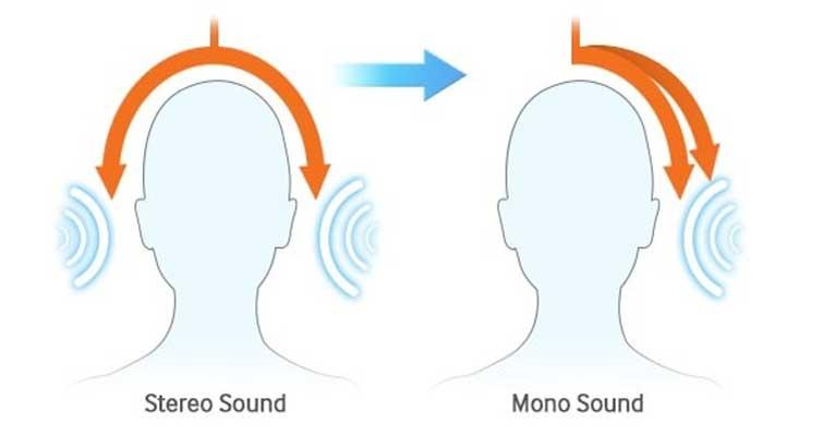 am-thanh-mono-la-gi-cach-kich-hoat-mono-audio-tren-windows-10-skytech.company-4