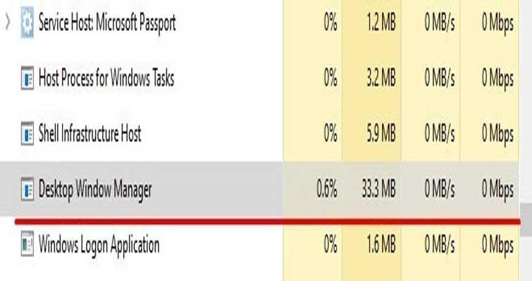 tim-hieu-ve-tien-trinh-desktop-windows-manager-tren-windows-10-skytech.company-3